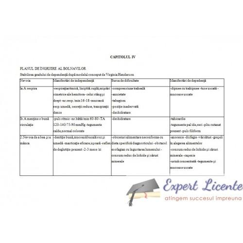 cancer de esofag